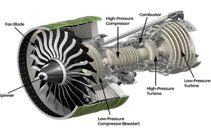 موتور توربوفن در موشک کروز